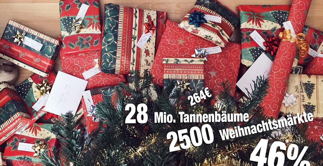 Weihnachten in Zahlen